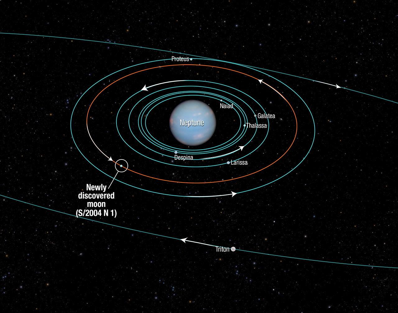 Nieuwe Maan Bij Neptunus Ontdekt New Scientist