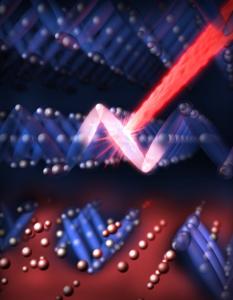 Een laserpuls (rood, rechtsboven) verbrijzelt groepjes ijzeratomen (blauw) in magnetiet. Er ontstaan geleidende banen in het materiaal (rood, beneden).  Bron: Greg Stewart, SLAC National Accelerator Laboratory.