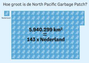 Een simpele rekensom toont de omvang van de plasticsoep in het noorden van de Stille Oceaan. Infographic: Loek Weijts