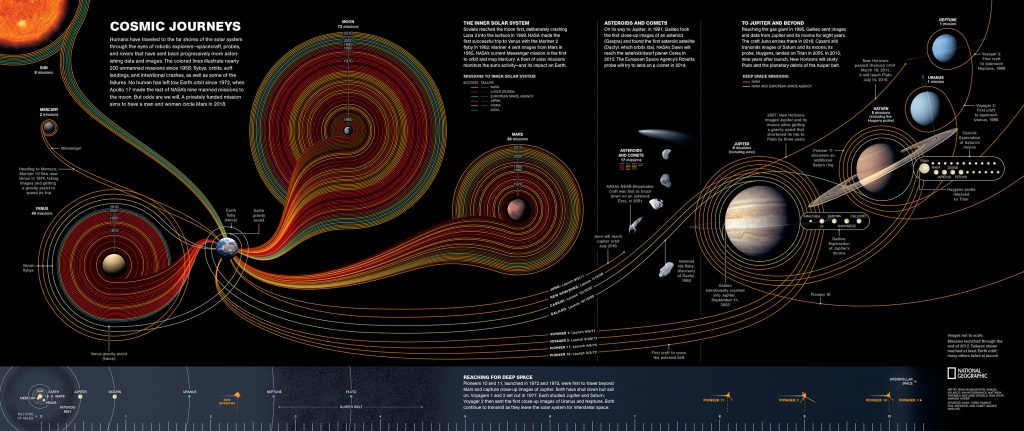 Bron: National Geographic/5W Infographics