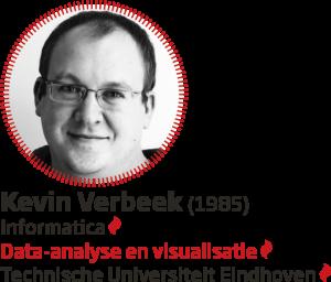 Kevin Verbeek
