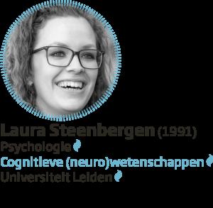 Laura Steenbergen