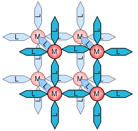 MOF structuur