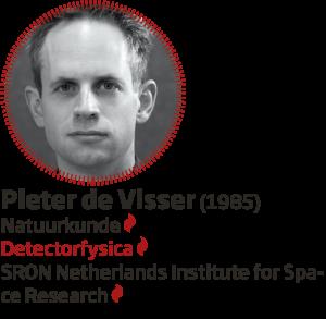 Pieter de Visser