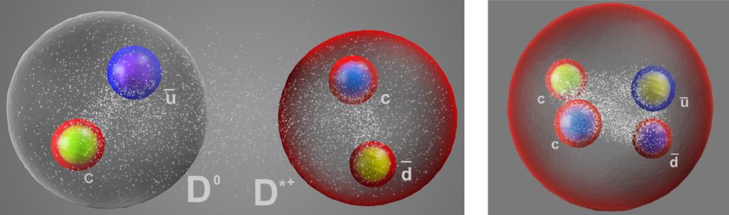 Zijn tetraquarks twee om elkaar draaiende deeltjes of een compact geheel?