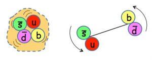 four-quark-states
