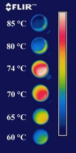 Effect van de coating op een warmteplaat. Bron: Mikhail Kats