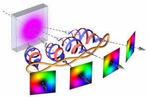 De Leidse onderzoekers hebben voor het eerst bij meer dan twee deeltjes een eigenschap verstrengeld. Afbeelding: Institute of Physics, Leiden