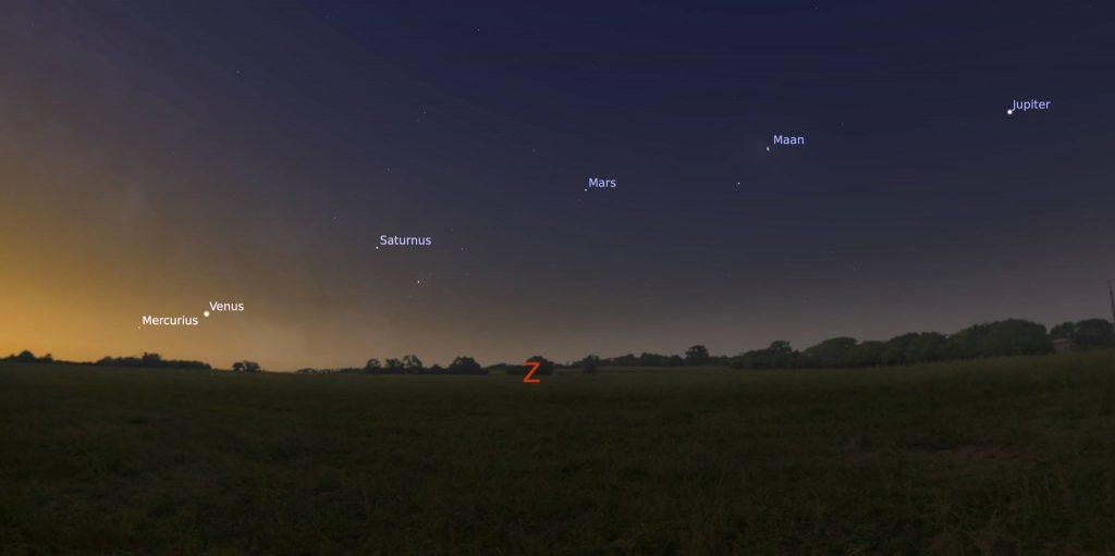 Voor het eerst in tien jaar zijn deze vijf planeten op een rij te zien. Afleebding: Marieke Baan/Stellarium