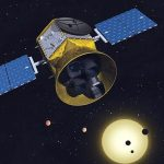 De Transiting Exoplanet Survey Satellite (TESS) van de NASA gaat op jacht naar exoplaneten. Beeld: NASA