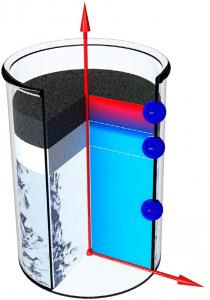 Het materiaal bestaat uit twee lagen met daaronder een waterbron. Credit: MIT